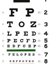aspirin and eye health